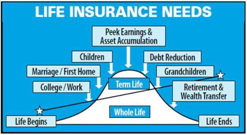 american-income-life-insurance-products