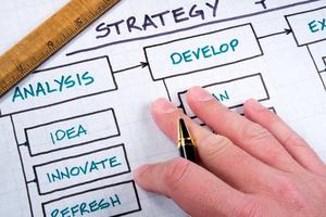 Adeo Ressi: 10 reglas fundamentales para cada gran idea de negocio para startups